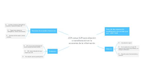Mind Map: JCR versus SJR Lexicalización o transliteración en la economía de la información