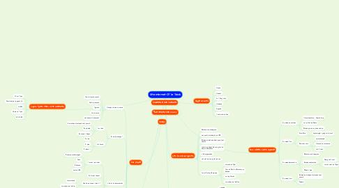 Mind Map: Site internet OT le Teich