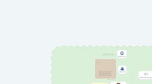 Mind Map: Deforestación en la Macarena Meta