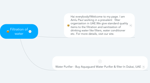 Mind Map: Filtration of water