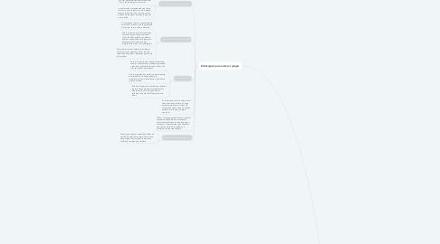 Mind Map: Cultura de Integridad académica UDEM