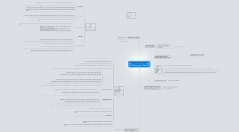Mind Map: World-wide educational innovation (2) (Developing global publishing opportunities for teachers and their pupils in curriculum exchange projects)