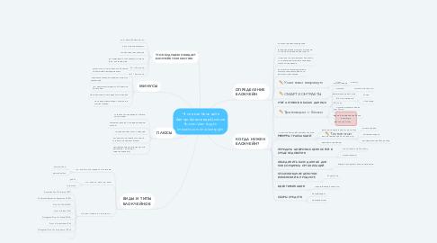 Mind Map: Что такое блокчейн Автор: Александр Цыглин fb.com/alex.tsyglin linkedin.com/in/alextsyglin