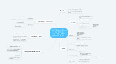 """Mind Map: """"EL PROBLEMA DE LA COHESION. CONFORMISMO Y DESVIACIONISMO"""""""