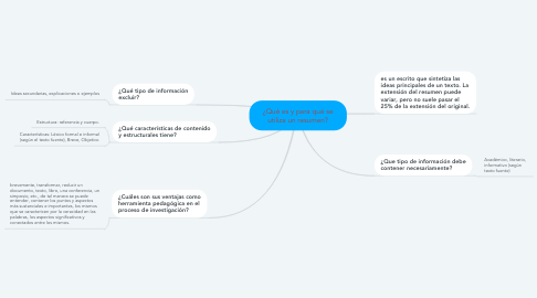 Mind Map: ¿Qué es y para qué se utiliza un resumen?
