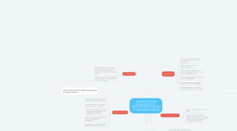 Mind Map: LA INVESTIGACIÓN PEDAGÓGICA Y EL  PRINCIPIO DE DISTINCIÓN Y COMPLEMENTARIEDAD