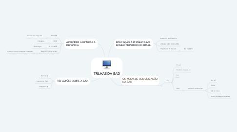 Mind Map: TRILHAS DA EAD
