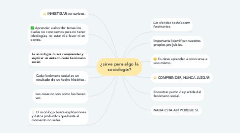 Mind Map: ¿sirve para algo la sociología?