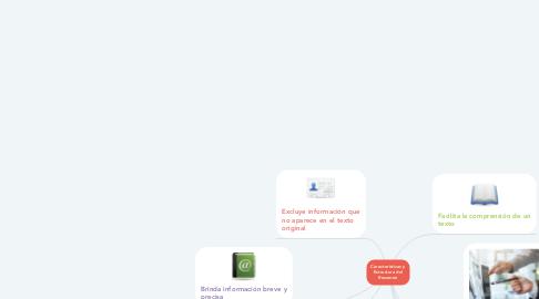 Mind Map: Características y Estructura del Resumen