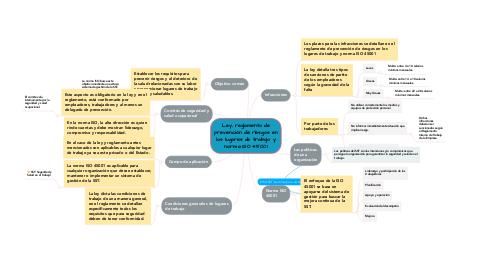 Mind Map: Ley, reglamento de prevención de riesgos en los lugares de trabajo y norma ISO 45001