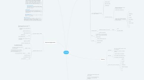 Mind Map: Дозор