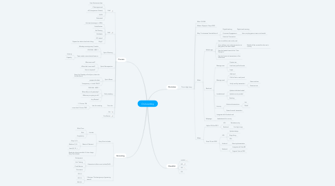 Mind Map: On-boarding