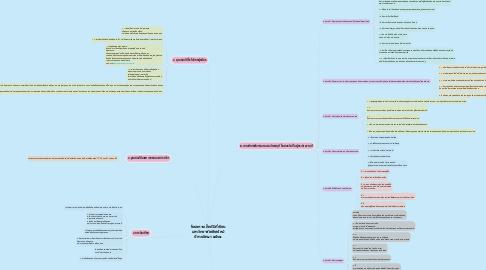 Mind Map: โครงการเด็กดีมีที่เรียน มหาวิทยาลัยเชียงใหม่ ปีการศึกษา ๒๕๖๒