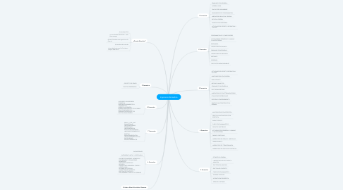 Mind Map: Ingenieria Biomedica