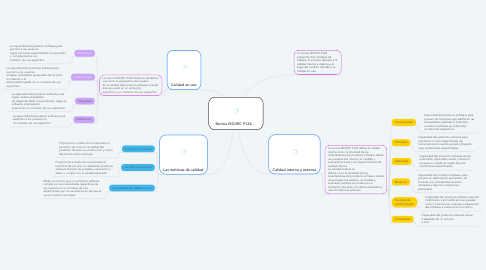 Mind Map: Norma ISO/IEC 9126