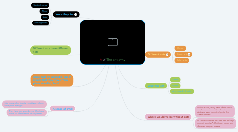 Mind Map: The ant army