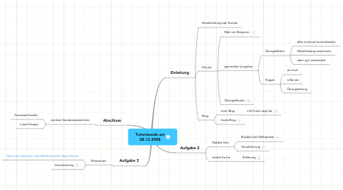 Mind Map: Tutorstunde am 08.12.2008
