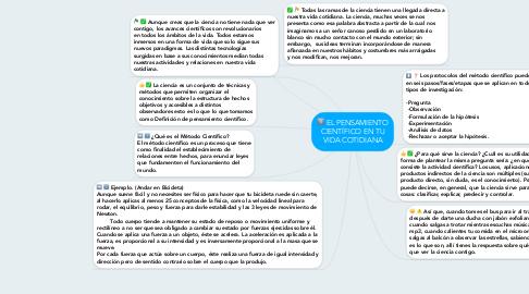 Mind Map: EL PENSAMIENTO CIENTÍFICO EN TU VIDA COTIDIANA