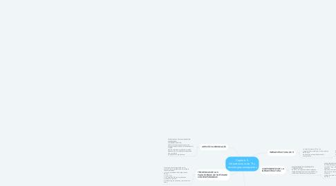 Mind Map: Capítulo 5  Infraestructura de TI y  tecnologías emergentes