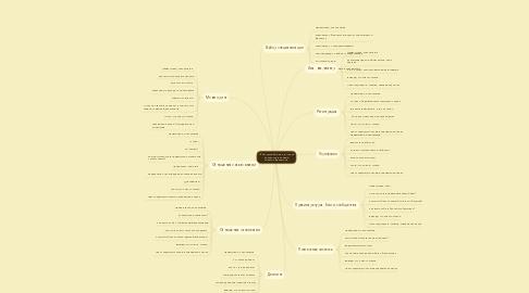 Mind Map: 10 бесценных фишек, которые должен знать каждый новичок-фрилансер.