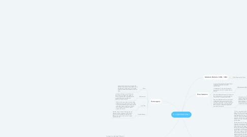Mind Map: O CONTINENTE II