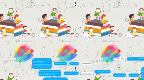 Mind Map: ¿Cómo aprenden los niños?