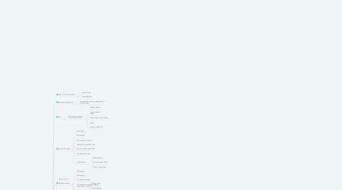 Mind Map: ¿conozco las  herramientas de diseño AutoCAD?,