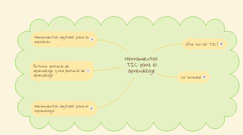 Mind Map: Herramientas TIC para el aprendizaje