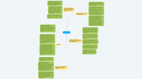 Mind Map: Micronutriente