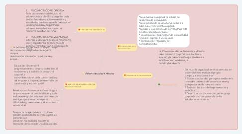Mind Map: Psicomotricidad e Historia