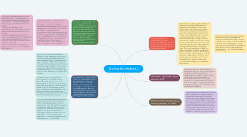 Mind Map: Teaching ELLs Module 6.3