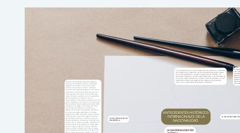 Mind Map: ANTECEDENTES HISTÓRICOS INTERNACINALES DE LA NACIONALIDAD.