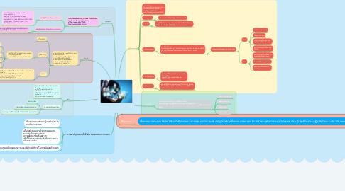 Mind Map: เทคโนโลยีสารสนเทศ (เทคโนโลยีสารสนเทศ: ไอที)
