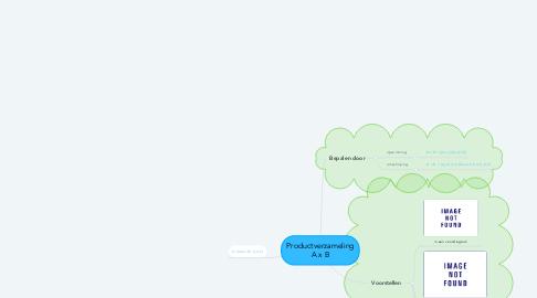 Mind Map: Productverzameling A x B