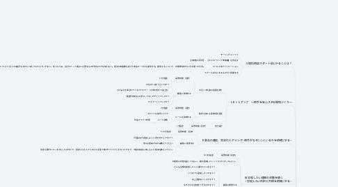 Mind Map: セールスフロー