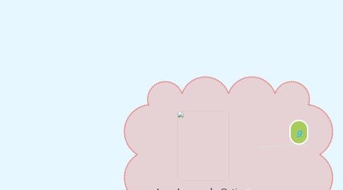 Mind Map: Jose Leonardo Ortiz