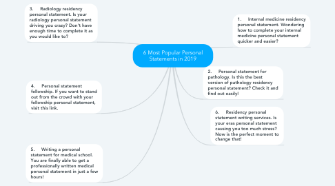 Mind Map: 6 Most Popular Personal Statements in 2019