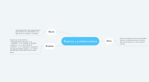 Mind Map: Salud ambiental