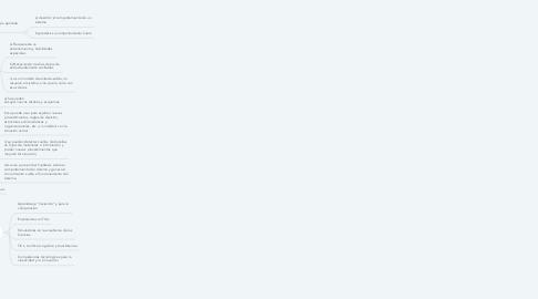 Mind Map: Simuladores en la Enseñanza