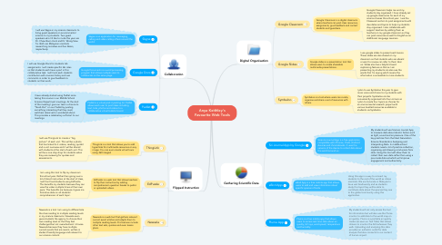 Mind Map: Anya Keithley's Favourite Web Tools