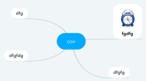 Mind Map: con