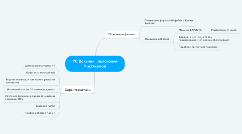 Mind Map: РС Вольчик , пояснения Чистяковой
