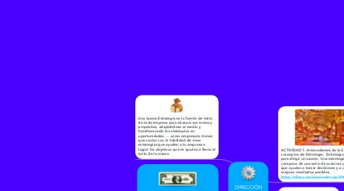 Mind Map: ENFOQUE DEL COMPORTAMIENTO HUMANO