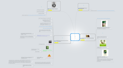Mind Map: Schrebergarten