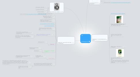 Mind Map: Schrebergarten
