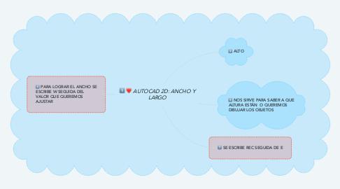 Mind Map: AUTOCAD 2D: ANCHO Y LARGO