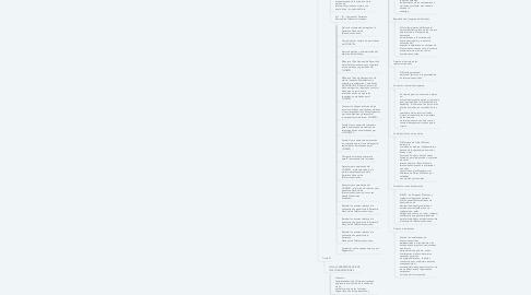 Mind Map: Ley Especial de Telecomunicaciones
