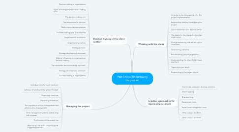 Mind Map: Part Three: Undertaking the project