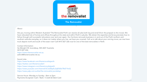 Mind Map: The Removalist