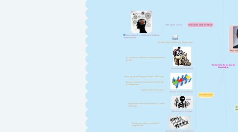 Mind Map: Teoría de la Burocracia de Max Weber